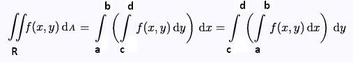 fubini_theorem